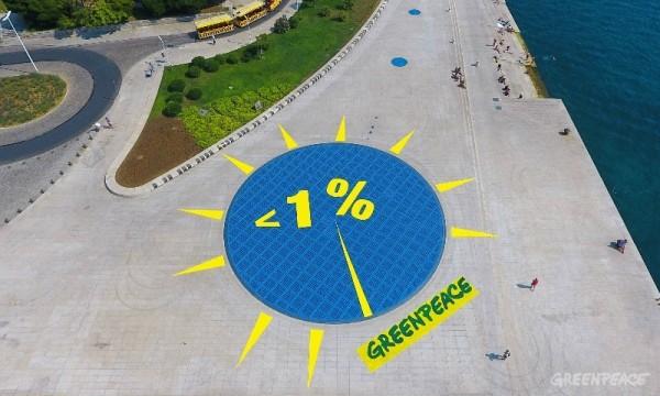 Solarna energija u Hrvatskoj manje od 1 posto