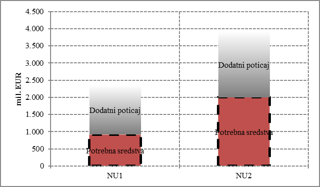 Strategija niskougljičnog razvoja Hrvatske financije