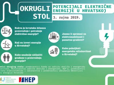 """Okrugli stol Večernjeg lista """"Potencijali električne energije u Hrvatskoj"""""""